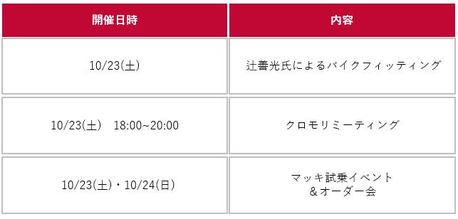 イベントのスケジュール